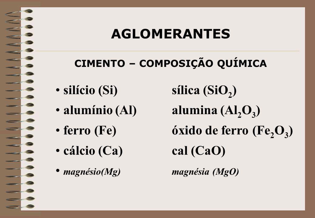 CIMENTO – COMPOSIÇÃO QUÍMICA silício (Si) sílica (SiO 2 ) alumínio (Al) alumina (Al 2 O 3 ) ferro (Fe) óxido de ferro (Fe 2 O 3 ) cálcio (Ca) cal (CaO