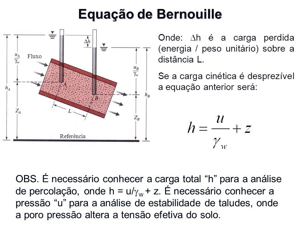 Valores de permeabilidade (cm/s) 10 -5 10 -8 10 -2 argilaspedregulhosareiassiltes GrossosFinos Para solos granulares, k = f( e ou D 10 )