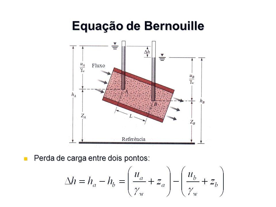 Equação de Bernouille Gradiente hidráulico: Fluxo Referência