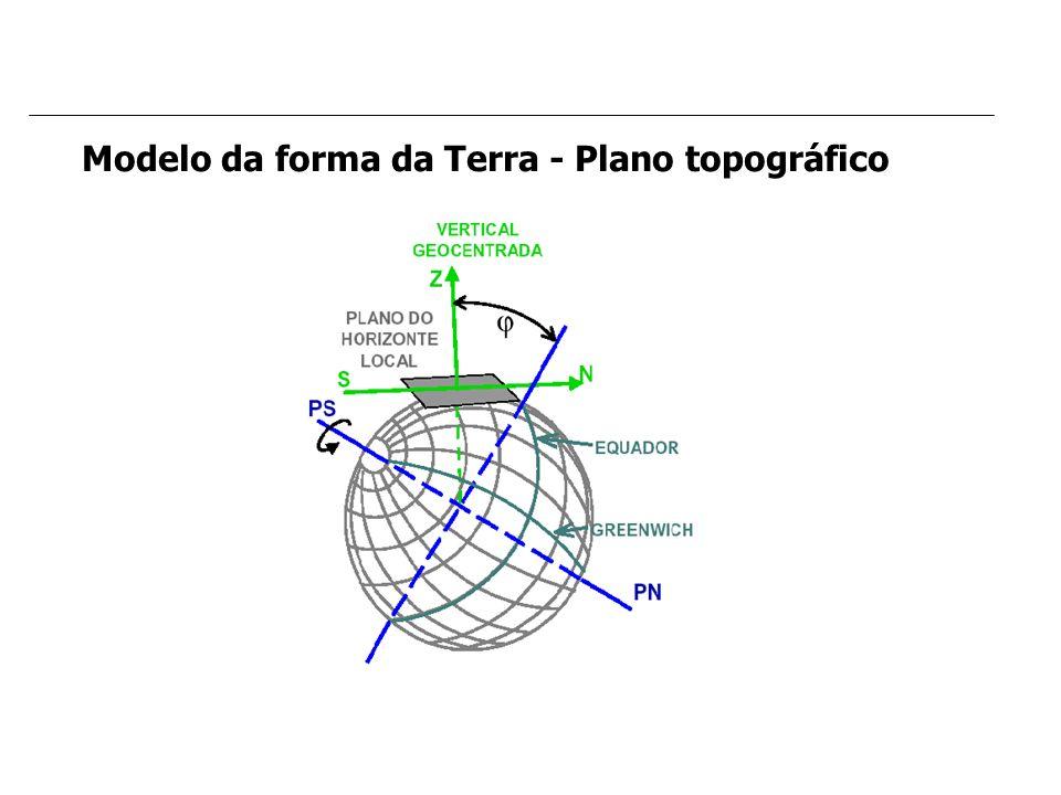 Modelo da forma da Terra - Plano topográfico