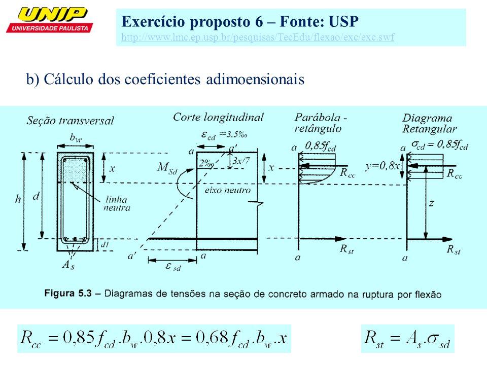 5 Exercício proposto 6 – Fonte: USP http://www.lmc.ep.usp.br/pesquisas/TecEdu/flexao/exc/exc.swf Impondo Rcc=Rst, teremos: