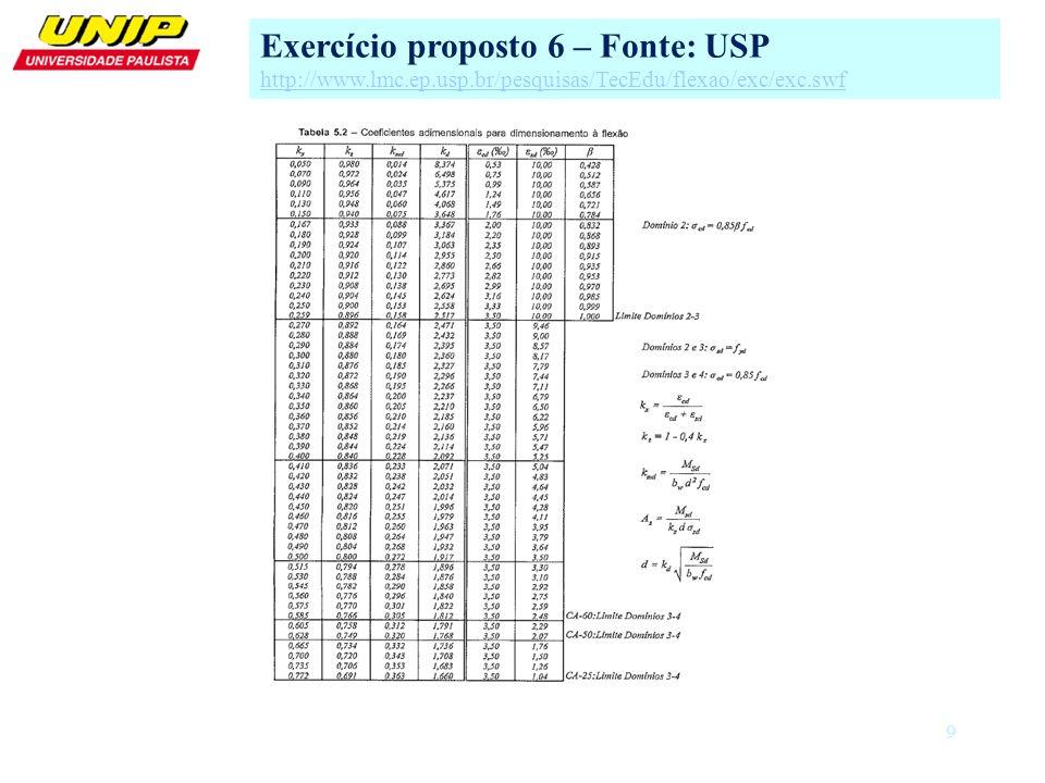 10 c) Cálculo do momento de resistente da seção Exercício proposto 6 – Fonte: USP http://www.lmc.ep.usp.br/pesquisas/TecEdu/flexao/exc/exc.swf