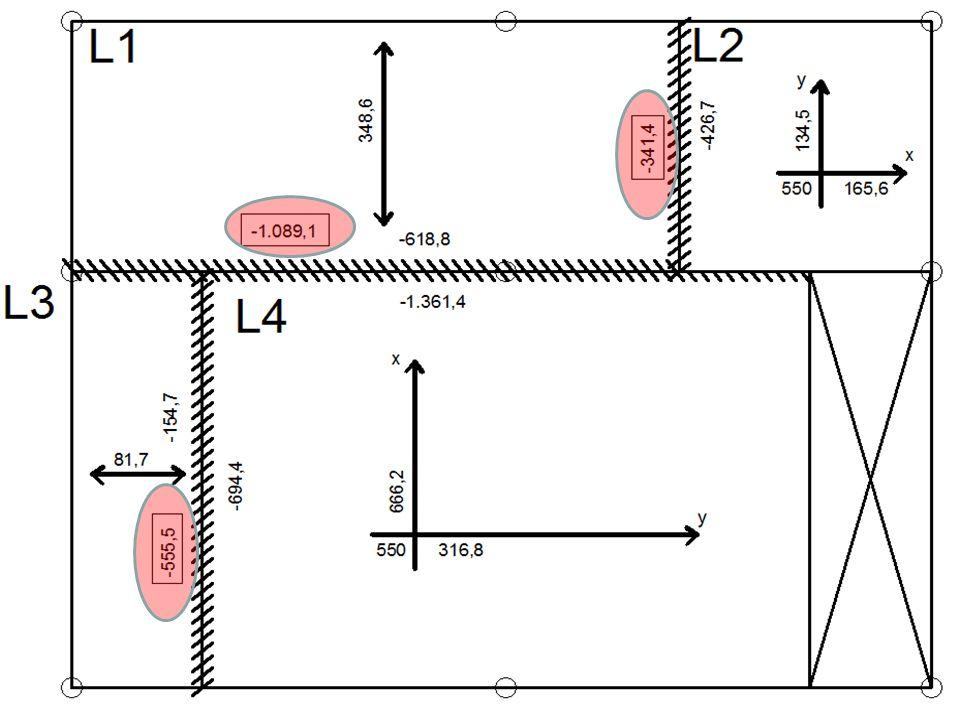 Departamento de Engenharia Civil – ESTRUTURAS DE CONCRETO ARMADO Exercício proposto 7.9.1.1 - resolução