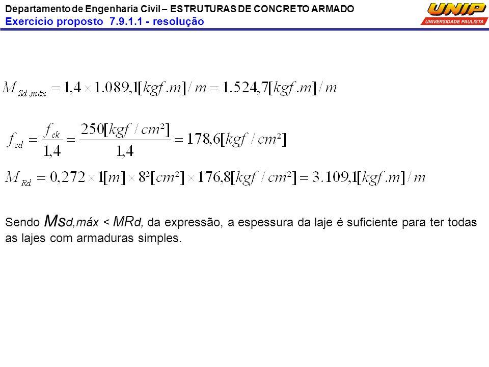 Departamento de Engenharia Civil – ESTRUTURAS DE CONCRETO ARMADO Exercício proposto 7.9.1.1 - resolução Sendo Ms d,máx < MR d, da expressão, a espessu