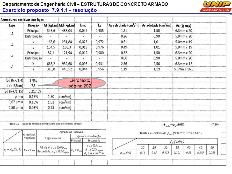 Departamento de Engenharia Civil – ESTRUTURAS DE CONCRETO ARMADO Exercício proposto 7.9.1.1 - resolução Livro texto página 292