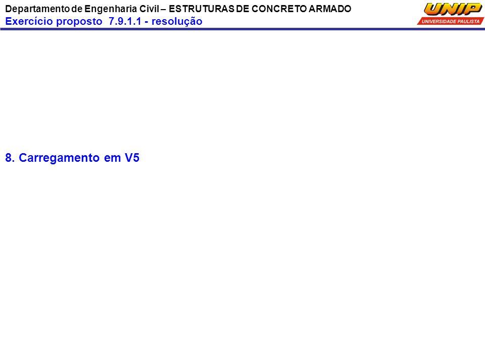 Departamento de Engenharia Civil – ESTRUTURAS DE CONCRETO ARMADO Exercício proposto 7.9.1.1 - resolução 8. Carregamento em V5
