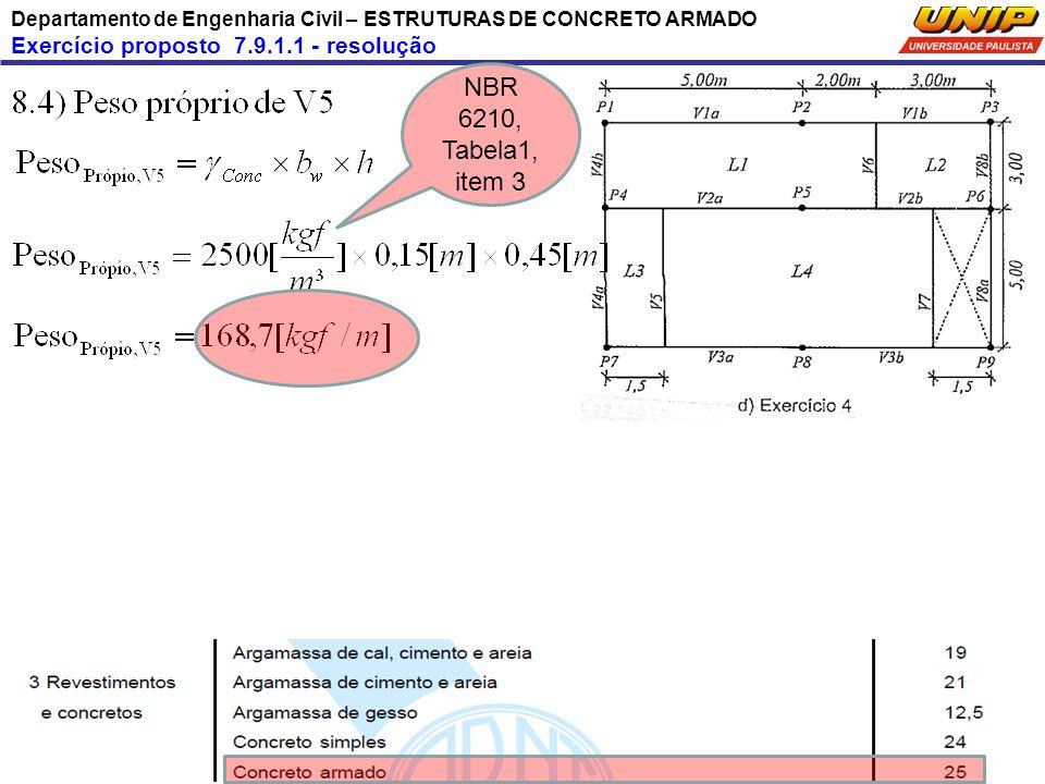 Departamento de Engenharia Civil – ESTRUTURAS DE CONCRETO ARMADO Exercício proposto 7.9.1.1 - resolução NBR 6210, Tabela1, item 3