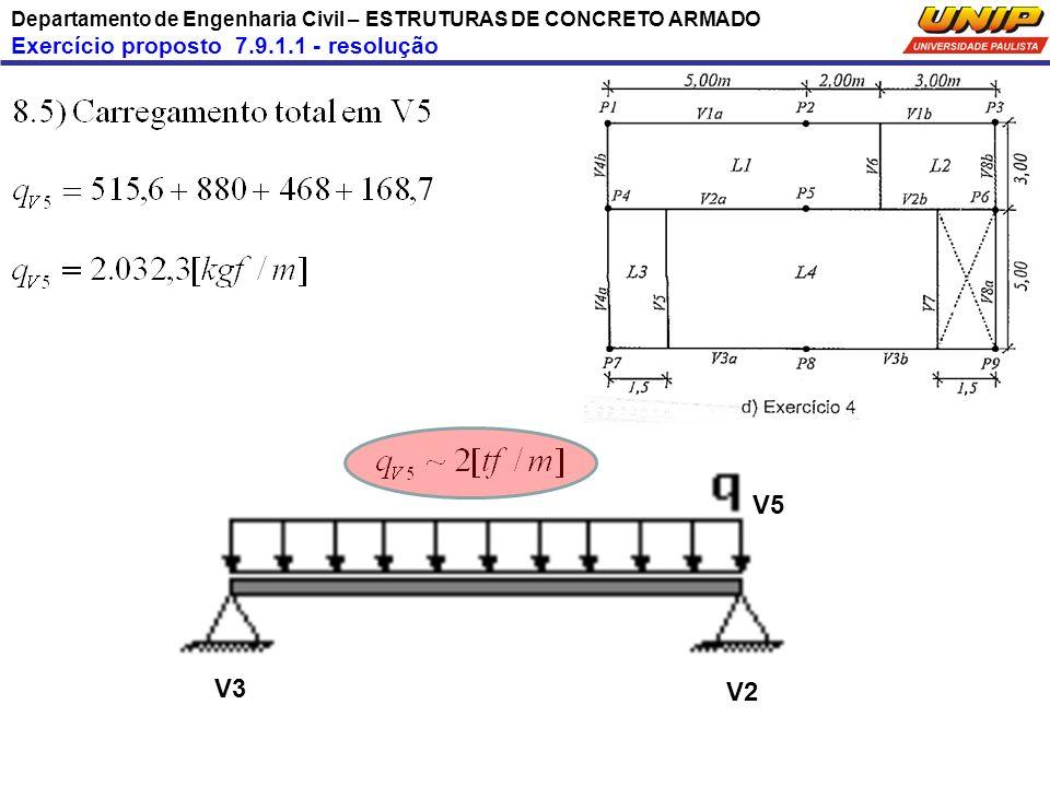Departamento de Engenharia Civil – ESTRUTURAS DE CONCRETO ARMADO Exercício proposto 7.9.1.1 - resolução V5 V2 V3