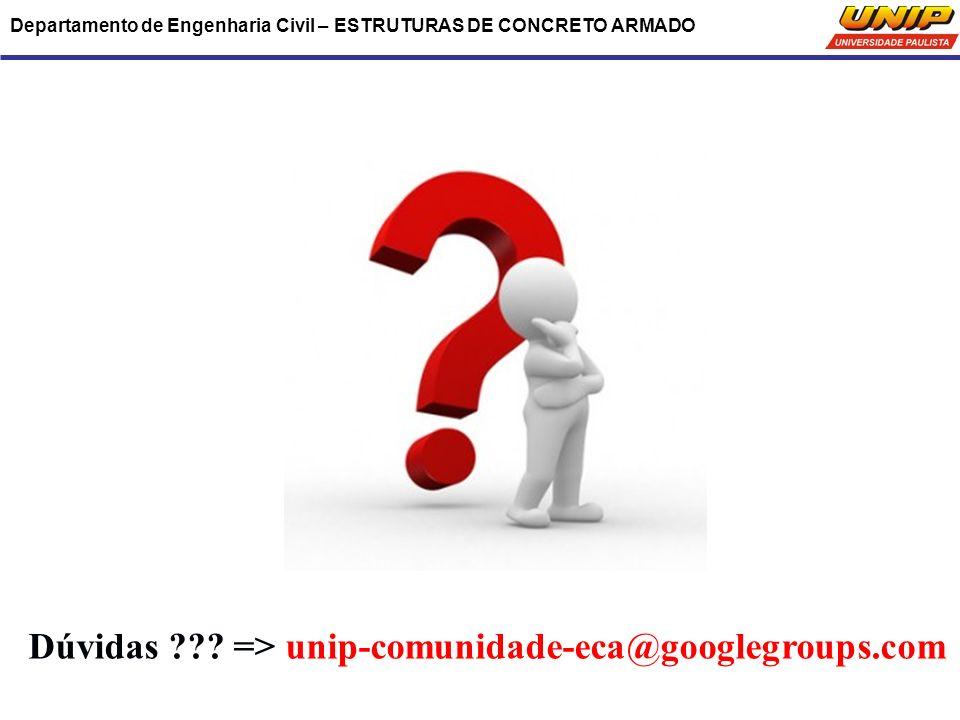 Departamento de Engenharia Civil – ESTRUTURAS DE CONCRETO ARMADO Dúvidas ??? => unip-comunidade-eca@googlegroups.com
