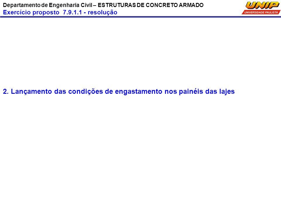 Departamento de Engenharia Civil – ESTRUTURAS DE CONCRETO ARMADO Exercício proposto 7.9.1.1 - resolução 2. Lançamento das condições de engastamento no