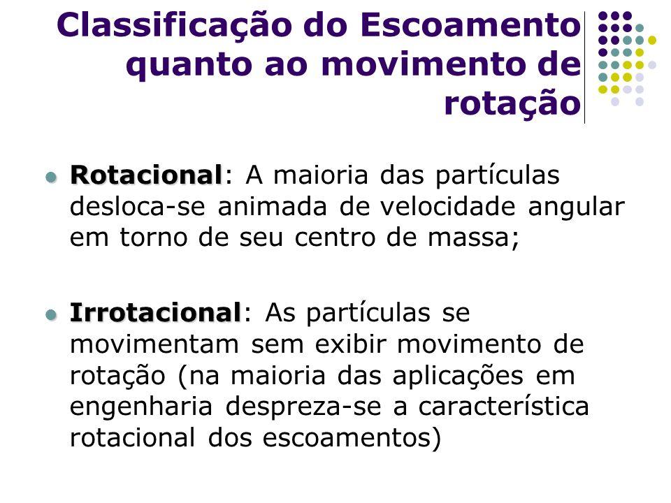 Rotacional Rotacional: A maioria das partículas desloca-se animada de velocidade angular em torno de seu centro de massa; Irrotacional Irrotacional: A