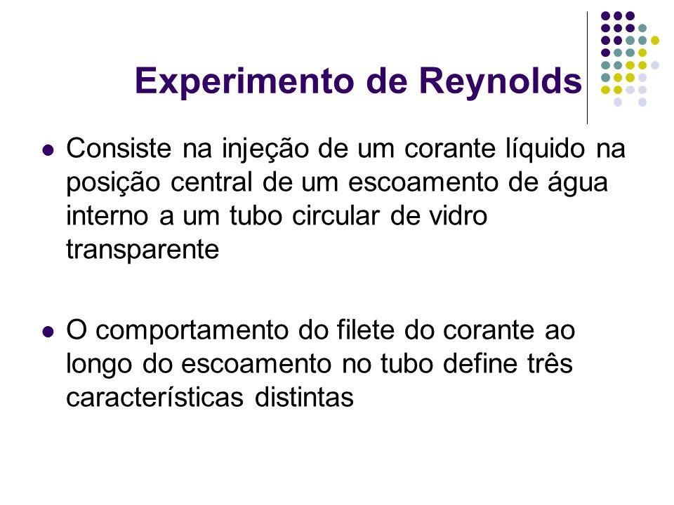 Experimento de Reynolds Consiste na injeção de um corante líquido na posição central de um escoamento de água interno a um tubo circular de vidro tran