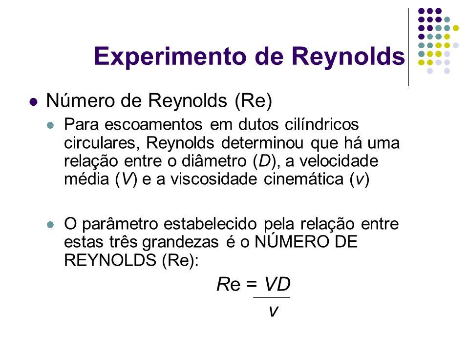Número de Reynolds (Re) Para escoamentos em dutos cilíndricos circulares, Reynolds determinou que há uma relação entre o diâmetro (D), a velocidade mé