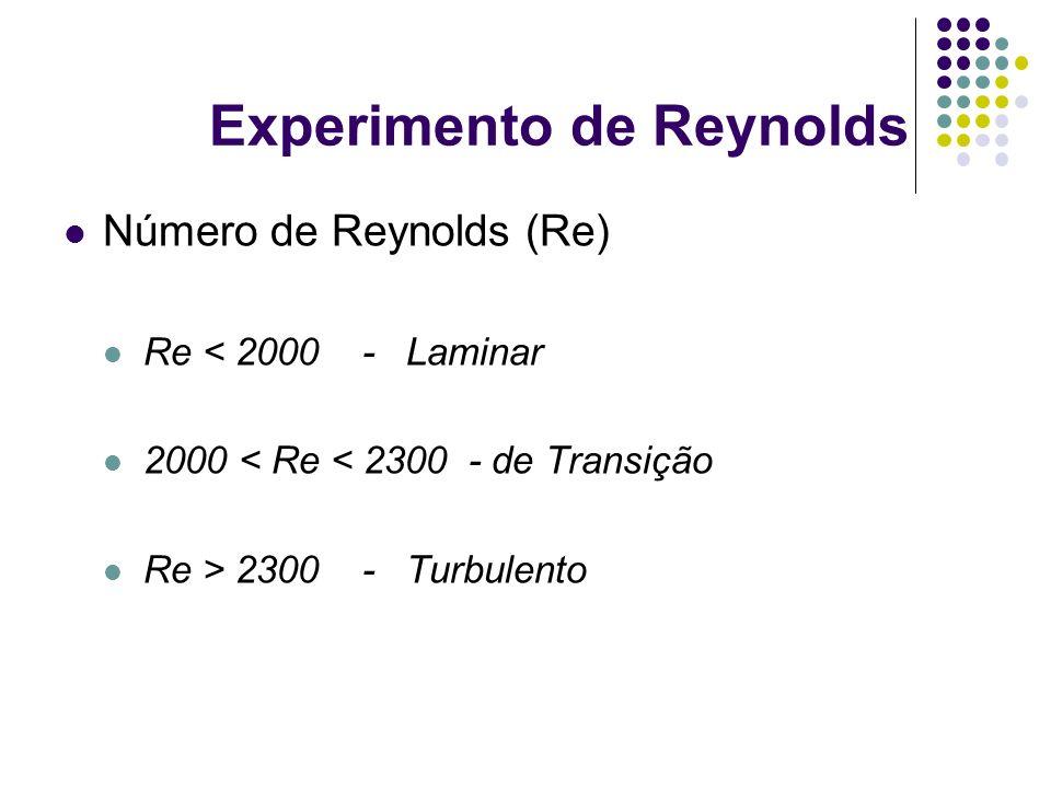 Experimento de Reynolds Número de Reynolds (Re) Re < 2000 - Laminar 2000 < Re < 2300 - de Transição Re > 2300 - Turbulento