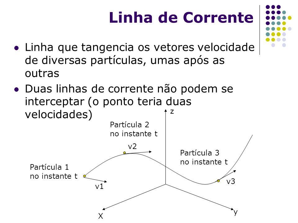 Linha de Corrente Linha que tangencia os vetores velocidade de diversas partículas, umas após as outras Duas linhas de corrente não podem se intercept