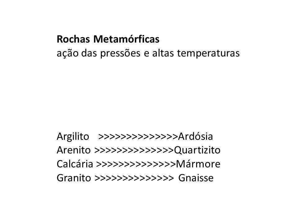 Rochas Metamórficas ação das pressões e altas temperaturas Argilito >>>>>>>>>>>>>>Ardósia Arenito >>>>>>>>>>>>>>Quartizito Calcária >>>>>>>>>>>>>>Márm