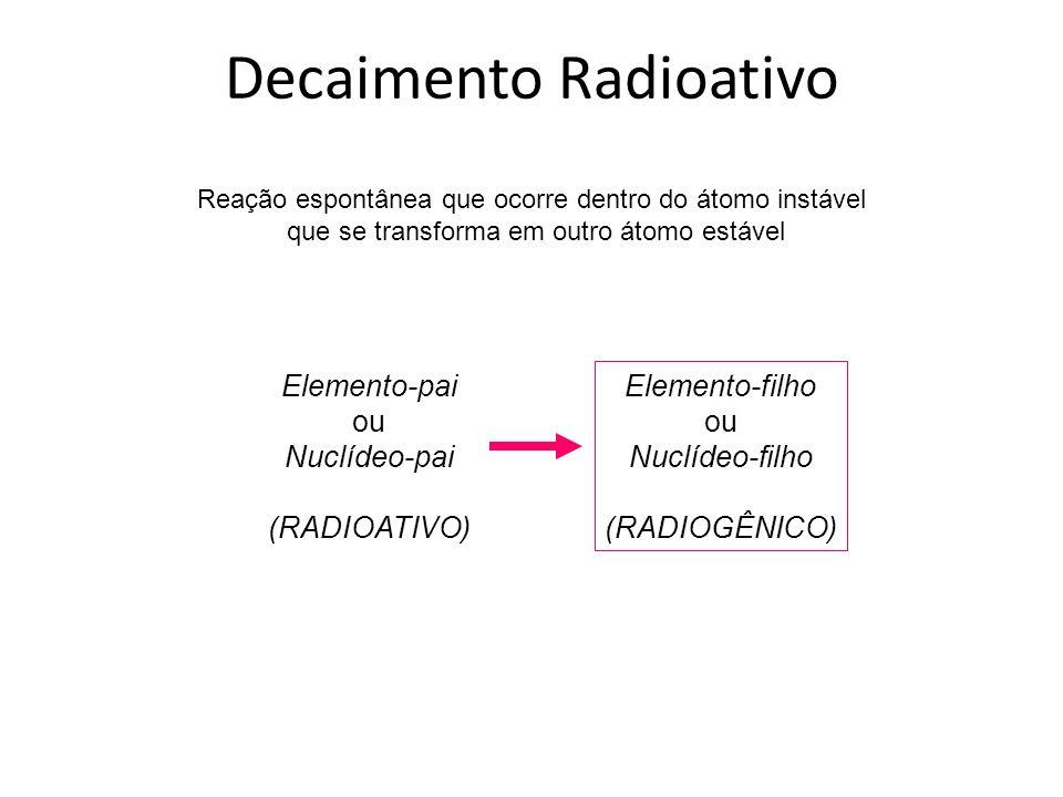 Reação espontânea que ocorre dentro do átomo instável que se transforma em outro átomo estável Elemento-pai ou Nuclídeo-pai (RADIOATIVO) Elemento-filh