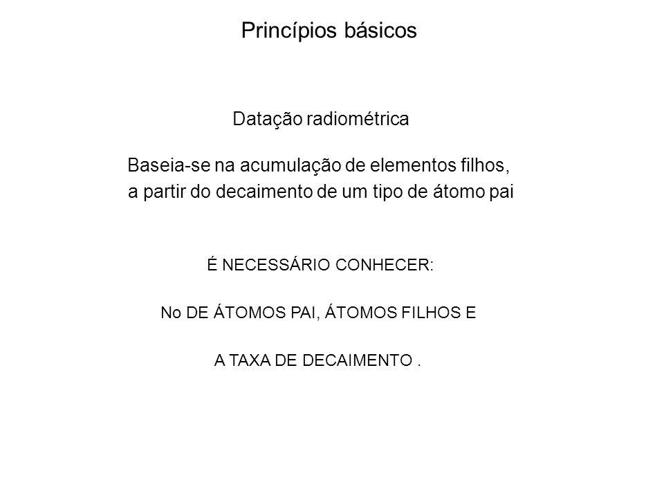 Princípios básicos Datação radiométrica Baseia-se na acumulação de elementos filhos, a partir do decaimento de um tipo de átomo pai É NECESSÁRIO CONHE