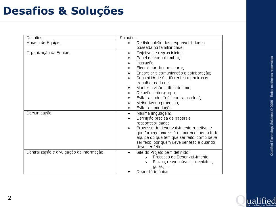 2 Desafios & Soluções