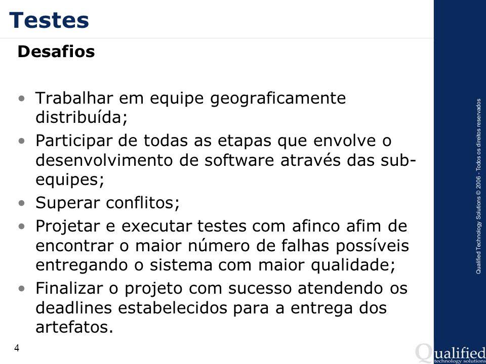 4 Testes Desafios Trabalhar em equipe geograficamente distribuída; Participar de todas as etapas que envolve o desenvolvimento de software através das