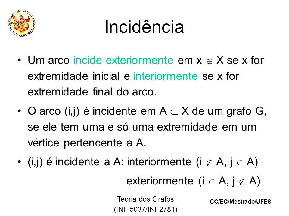 CC/EC/Mestrado/UFES Teoria dos Grafos (INF 5037/INF2781) Incidência Um arco incide exteriormente em x X se x for extremidade inicial e interiormente se x for extremidade final do arco.