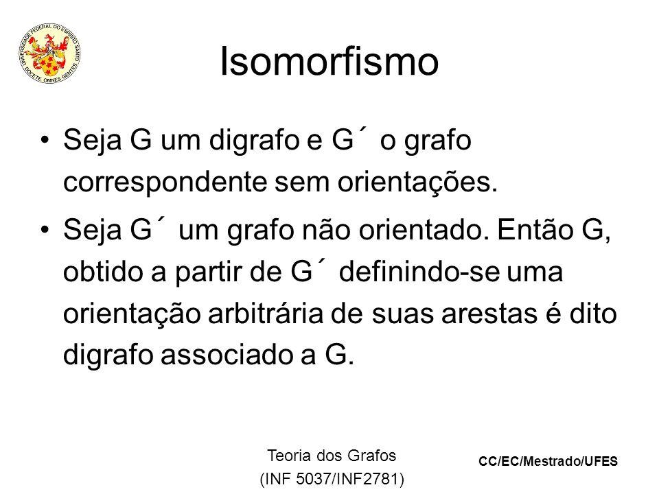 CC/EC/Mestrado/UFES Teoria dos Grafos (INF 5037/INF2781) Isomorfismo Seja G um digrafo e G´ o grafo correspondente sem orientações.