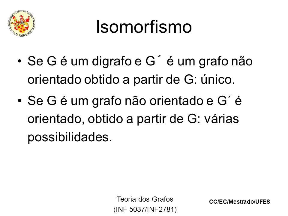 CC/EC/Mestrado/UFES Teoria dos Grafos (INF 5037/INF2781) Isomorfismo Se G é um digrafo e G´ é um grafo não orientado obtido a partir de G: único.