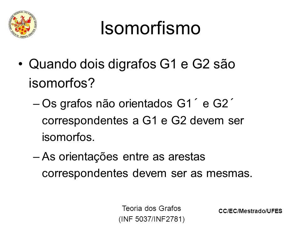 CC/EC/Mestrado/UFES Teoria dos Grafos (INF 5037/INF2781) Isomorfismo Quando dois digrafos G1 e G2 são isomorfos.