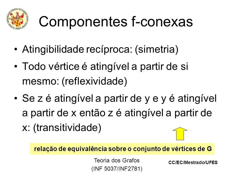 CC/EC/Mestrado/UFES Teoria dos Grafos (INF 5037/INF2781) Componentes f-conexas Atingibilidade recíproca: (simetria) Todo vértice é atingível a partir de si mesmo: (reflexividade) Se z é atingível a partir de y e y é atingível a partir de x então z é atingível a partir de x: (transitividade) relação de equivalência sobre o conjunto de vértices de G