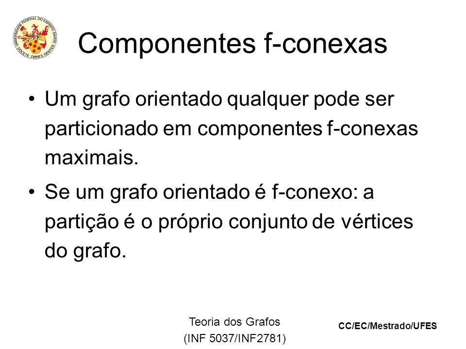 CC/EC/Mestrado/UFES Teoria dos Grafos (INF 5037/INF2781) Componentes f-conexas Um grafo orientado qualquer pode ser particionado em componentes f-conexas maximais.