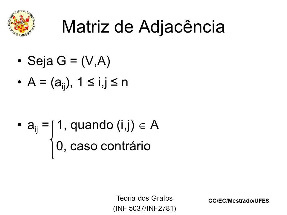 CC/EC/Mestrado/UFES Teoria dos Grafos (INF 5037/INF2781) Matriz de Adjacência Seja G = (V,A) A = (a ij ), 1 i,j n a ij = 1, quando (i,j) A 0, caso contrário