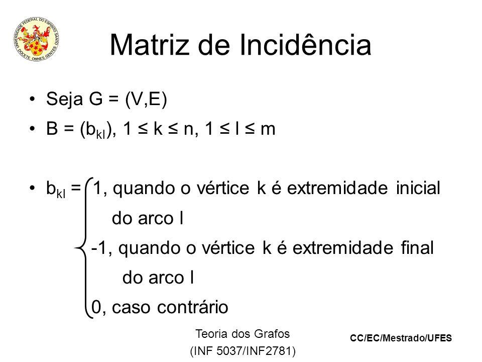 CC/EC/Mestrado/UFES Teoria dos Grafos (INF 5037/INF2781) Matriz de Incidência Seja G = (V,E) B = (b kl ), 1 k n, 1 l m b kl = 1, quando o vértice k é extremidade inicial do arco l -1, quando o vértice k é extremidade final do arco l 0, caso contrário