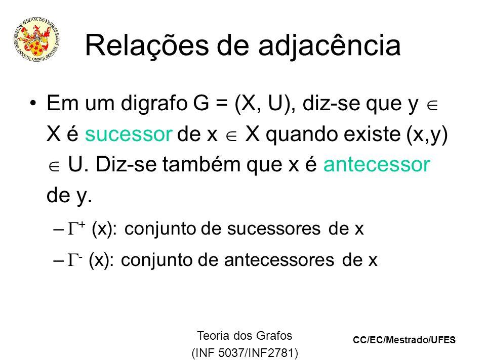 CC/EC/Mestrado/UFES Teoria dos Grafos (INF 5037/INF2781) Relações de adjacência Em um digrafo G = (X, U), diz-se que y X é sucessor de x X quando existe (x,y) U.