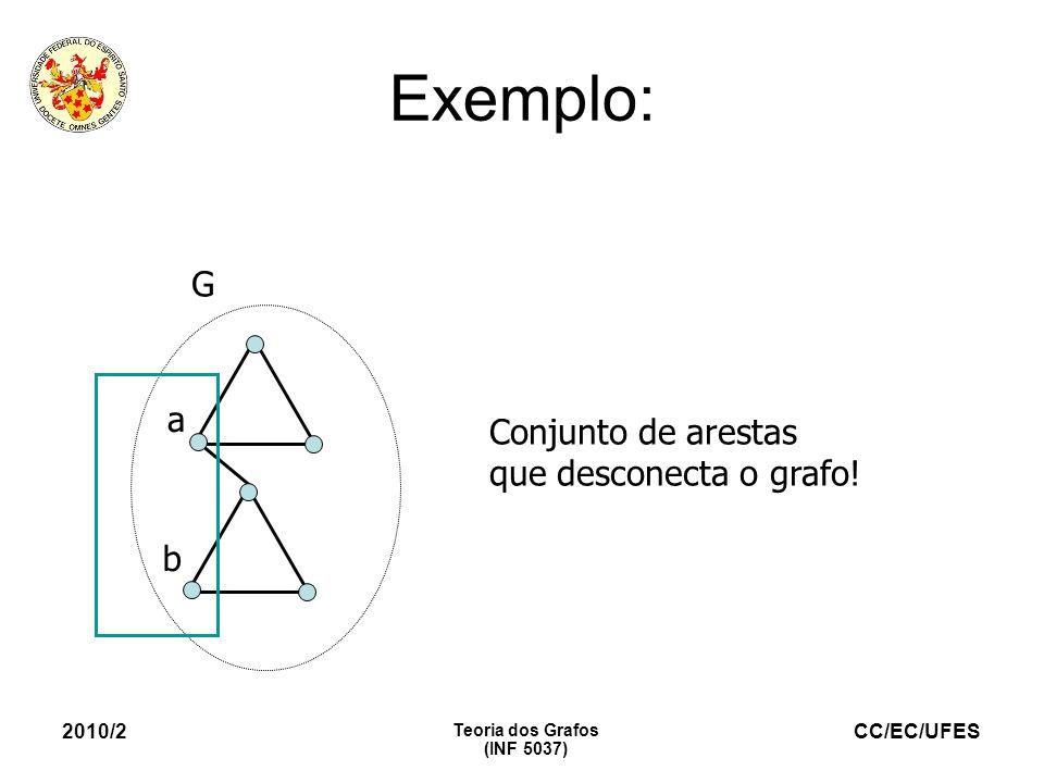 CC/EC/UFES 2010/2 Teoria dos Grafos (INF 5037) Exemplo: G b a Conjunto de arestas que desconecta o grafo!