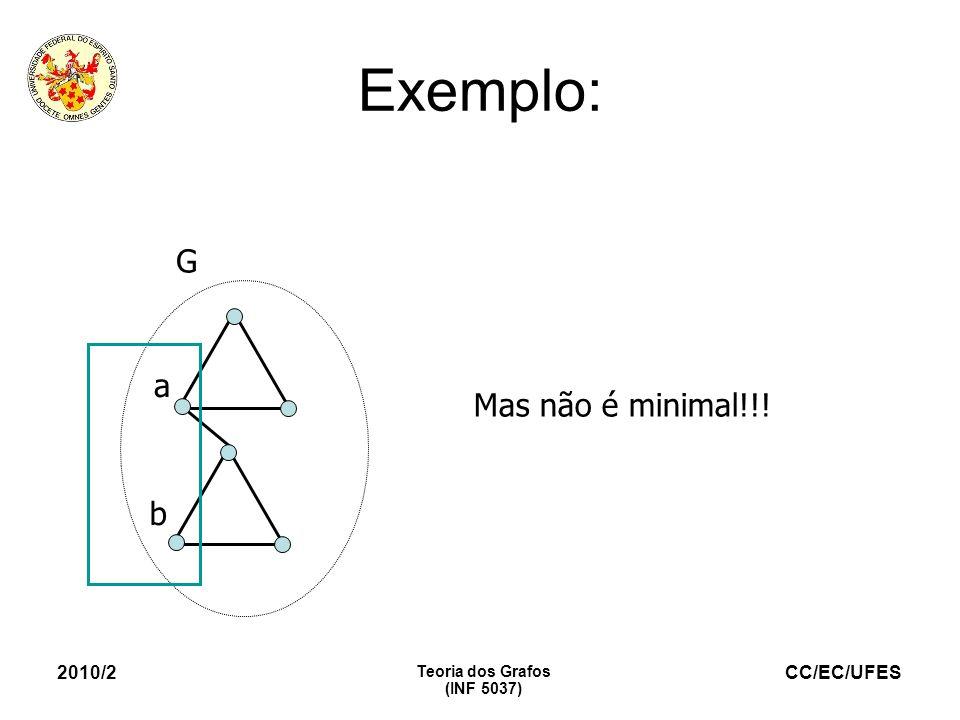 CC/EC/UFES 2010/2 Teoria dos Grafos (INF 5037) Exemplo: G b a Mas não é minimal!!!