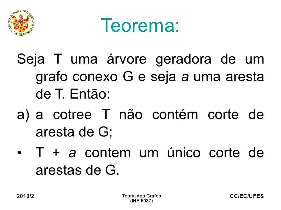 CC/EC/UFES 2010/2 Teoria dos Grafos (INF 5037) Teorema: Seja T uma árvore geradora de um grafo conexo G e seja a uma aresta de T. Então: a)a cotree T