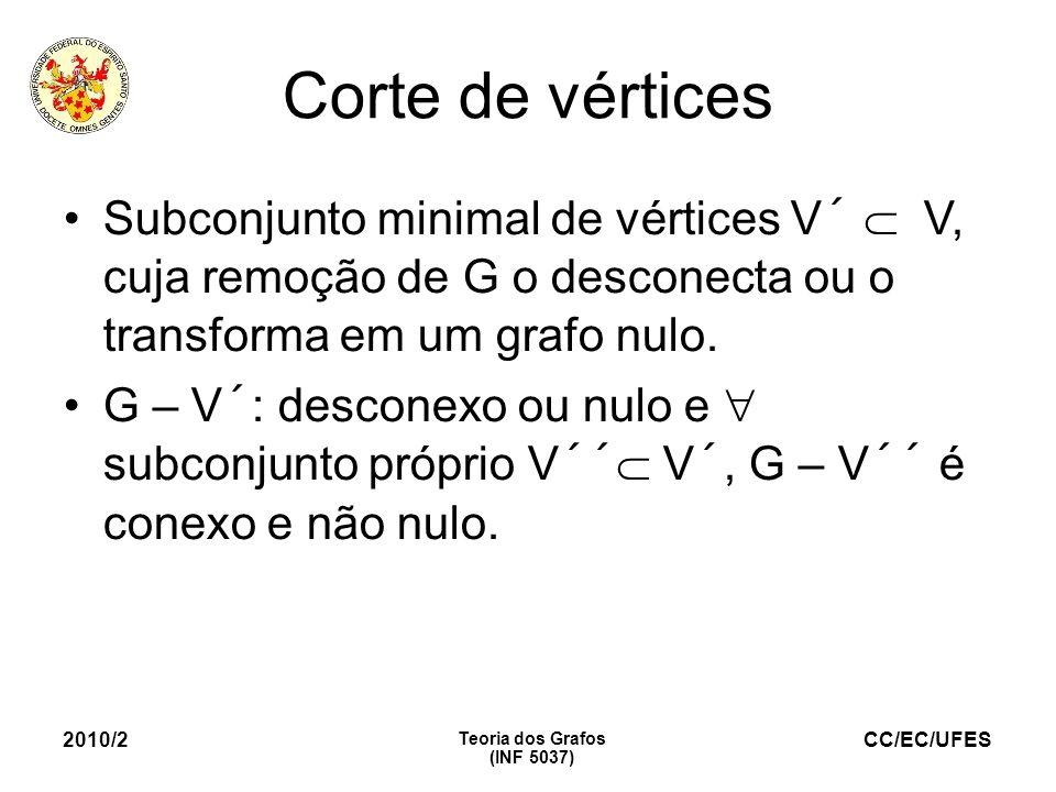 CC/EC/UFES 2010/2 Teoria dos Grafos (INF 5037) Corte de vértices Subconjunto minimal de vértices V´ V, cuja remoção de G o desconecta ou o transforma