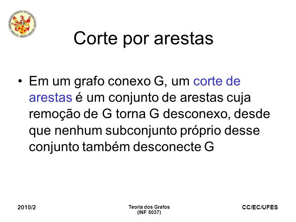CC/EC/UFES 2010/2 Teoria dos Grafos (INF 5037) Corte por arestas Em um grafo conexo G, um corte de arestas é um conjunto de arestas cuja remoção de G
