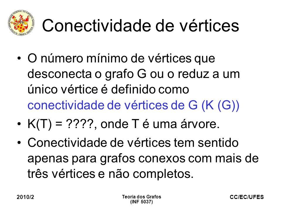 CC/EC/UFES 2010/2 Teoria dos Grafos (INF 5037) Conectividade de vértices O número mínimo de vértices que desconecta o grafo G ou o reduz a um único vé