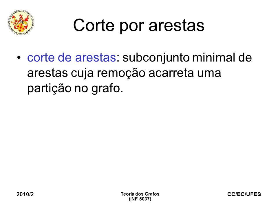 CC/EC/UFES 2010/2 Teoria dos Grafos (INF 5037) Corte por arestas corte de arestas: subconjunto minimal de arestas cuja remoção acarreta uma partição n