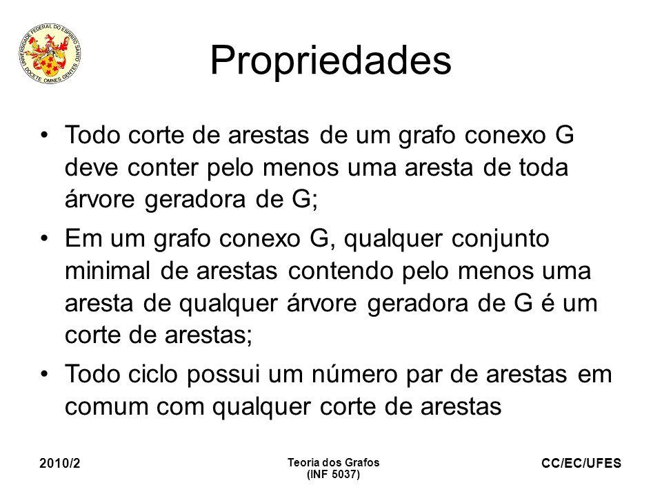 CC/EC/UFES 2010/2 Teoria dos Grafos (INF 5037) Prova Exercício!!!!!!!!!!