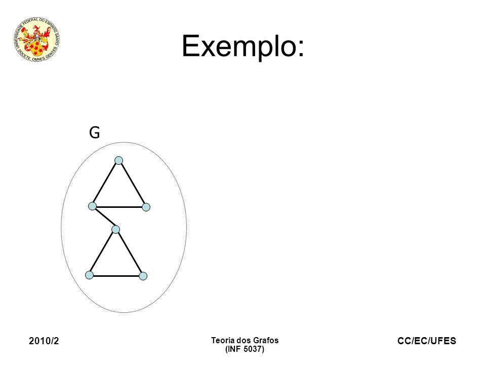 CC/EC/UFES 2010/2 Teoria dos Grafos (INF 5037) Exemplo: G