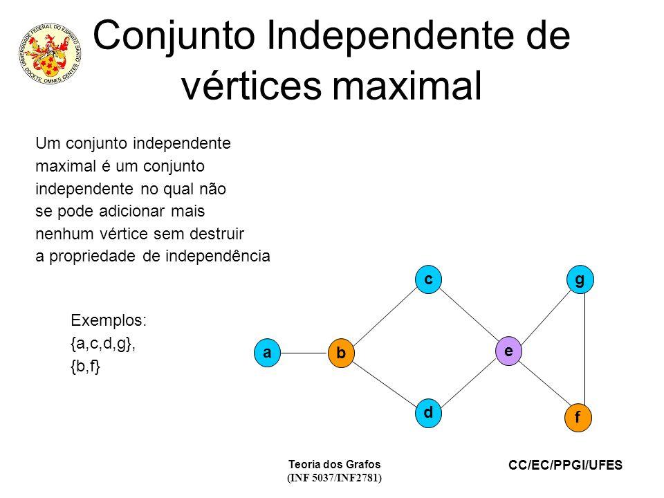CC/EC/PPGI/UFES Teoria dos Grafos (INF 5037/INF2781) Conjunto Independente de vértices maximal a d f gc e b Um conjunto independente maximal é um conjunto independente no qual não se pode adicionar mais nenhum vértice sem destruir a propriedade de independência.
