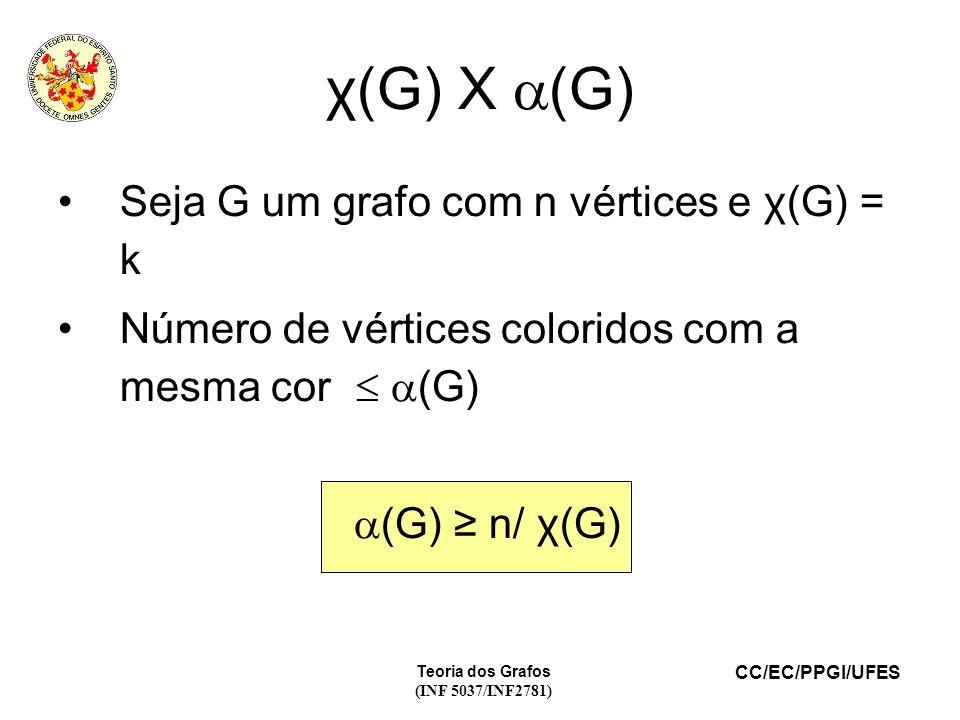 CC/EC/PPGI/UFES Teoria dos Grafos (INF 5037/INF2781) χ(G) X (G) Seja G um grafo com n vértices e χ(G) = k Número de vértices coloridos com a mesma cor (G) (G) n/ χ(G)
