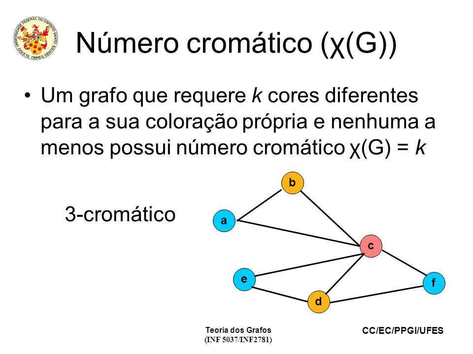 CC/EC/PPGI/UFES Teoria dos Grafos (INF 5037/INF2781) Número cromático (χ(G)) Um grafo que requere k cores diferentes para a sua coloração própria e nenhuma a menos possui número cromático χ(G) = k 3-cromático a b c d e f