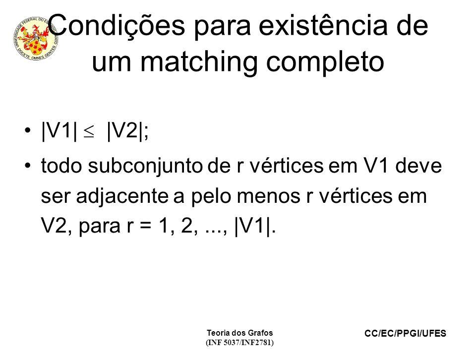 CC/EC/PPGI/UFES Teoria dos Grafos (INF 5037/INF2781) Condições para existência de um matching completo |V1| |V2|; todo subconjunto de r vértices em V1 deve ser adjacente a pelo menos r vértices em V2, para r = 1, 2,..., |V1|.