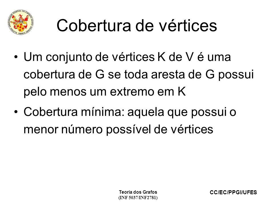 CC/EC/PPGI/UFES Teoria dos Grafos (INF 5037/INF2781) Cobertura de vértices Um conjunto de vértices K de V é uma cobertura de G se toda aresta de G possui pelo menos um extremo em K Cobertura mínima: aquela que possui o menor número possível de vértices