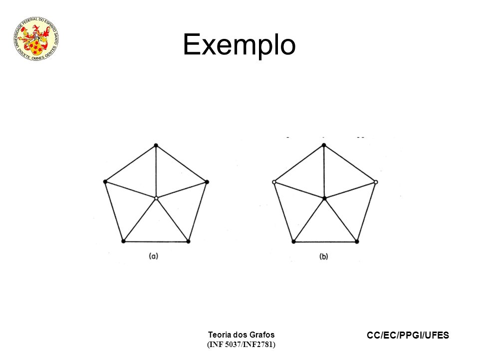 CC/EC/PPGI/UFES Teoria dos Grafos (INF 5037/INF2781) Exemplo