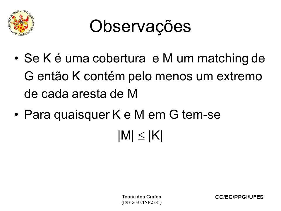 CC/EC/PPGI/UFES Teoria dos Grafos (INF 5037/INF2781) Observações Se K é uma cobertura e M um matching de G então K contém pelo menos um extremo de cada aresta de M Para quaisquer K e M em G tem-se |M| |K|