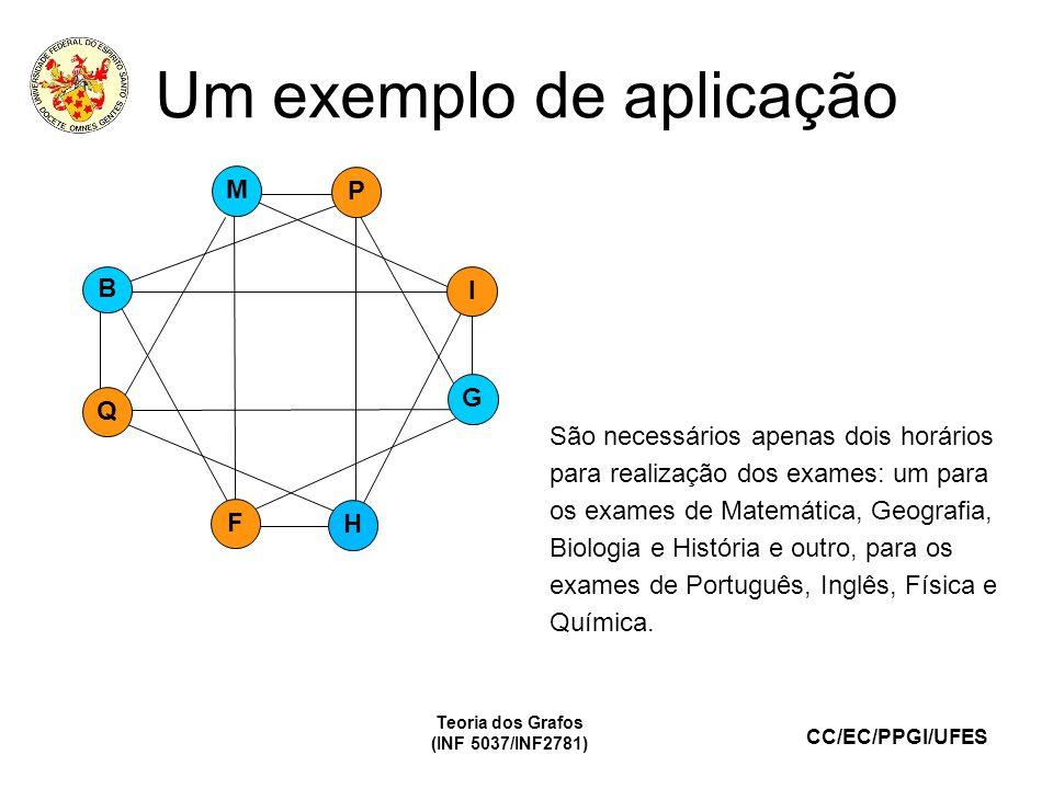 CC/EC/PPGI/UFES M P I G H F Q B Um exemplo de aplicação Teoria dos Grafos (INF 5037/INF2781) São necessários apenas dois horários para realização dos exames: um para os exames de Matemática, Geografia, Biologia e História e outro, para os exames de Português, Inglês, Física e Química.